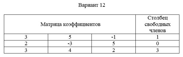 уравнение многофакторной модели